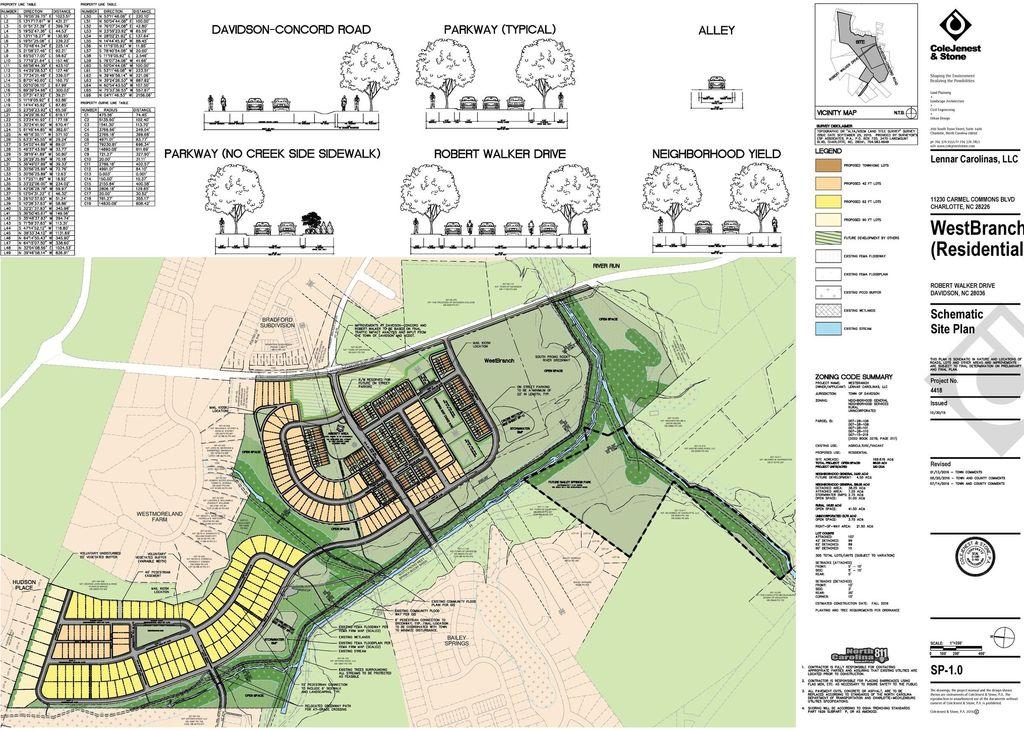 Development map of Westbranch in Davidson