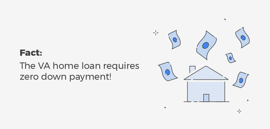 VA home loan fact