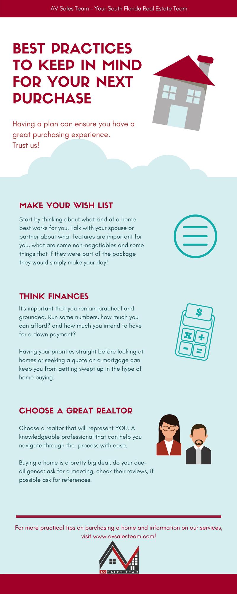 Home Buyers Best Practices