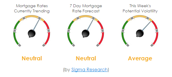 Mortgage Rates 12/11/2017