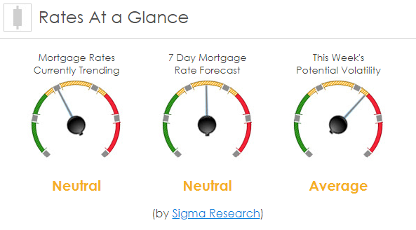 mortgage-rate-031918