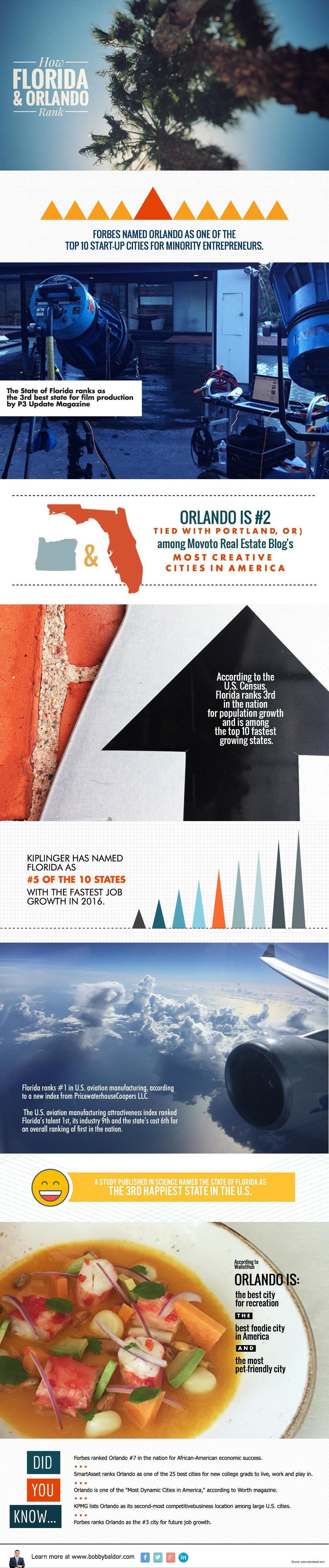 florida-infographic