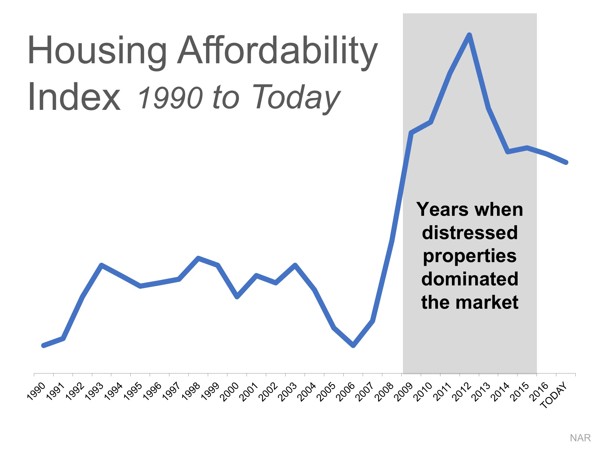 the-truth-about-home-affordability-01