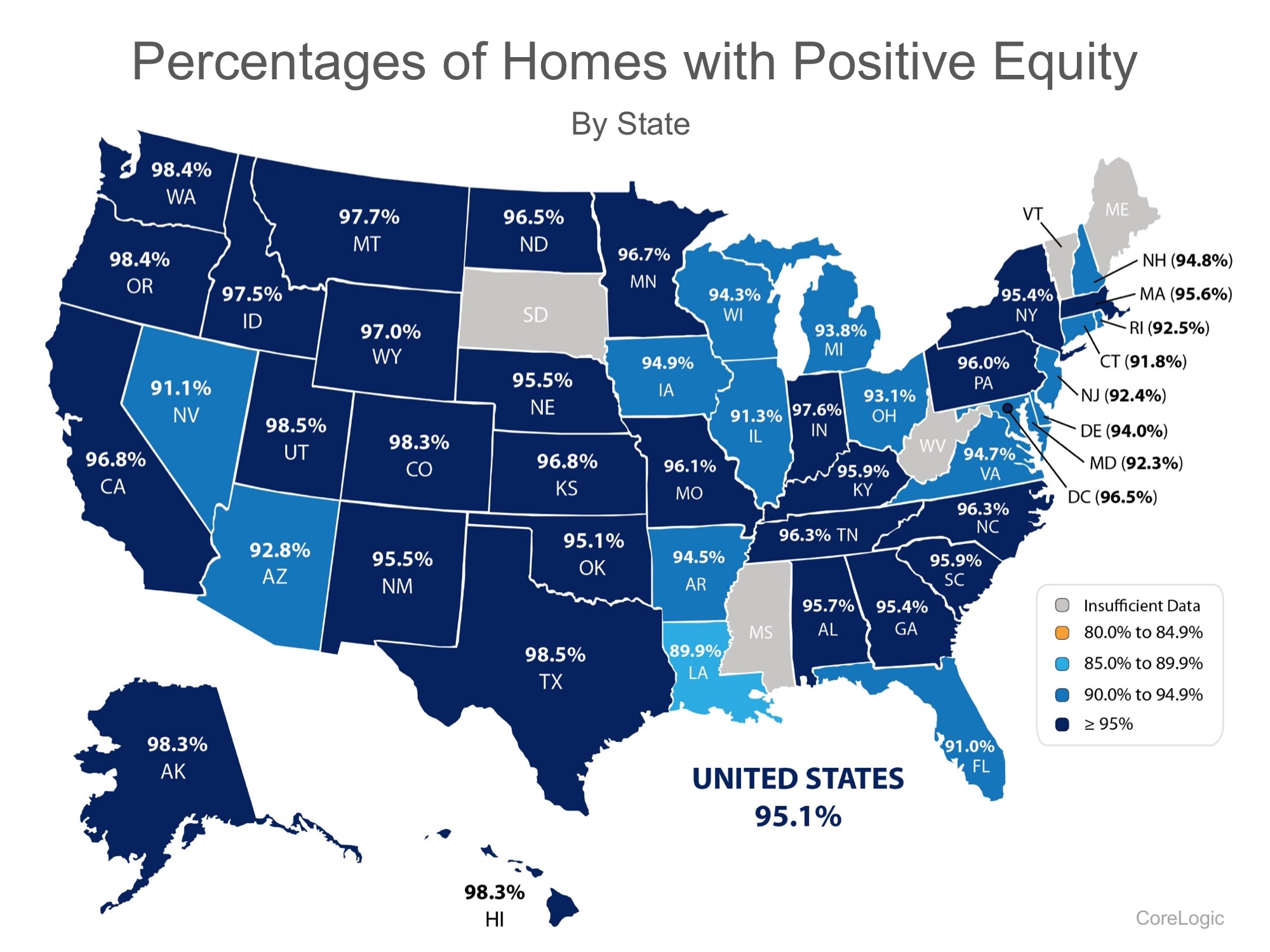 percentages-of-homes-with-positive-equity