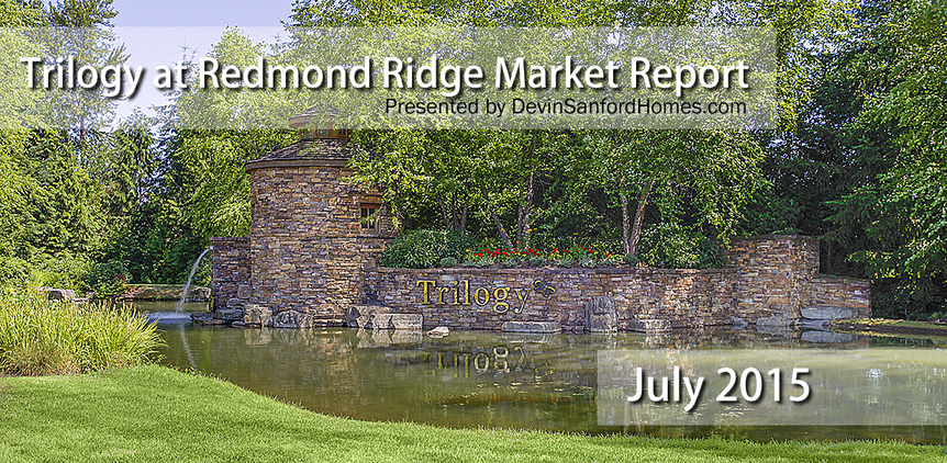 Trilogy at Redmond Ridge Market Report