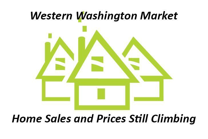 Home Sales and Prices Still Climbing