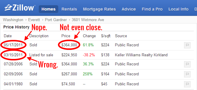 3601-wetmore-price-history_zillow-annotated-2