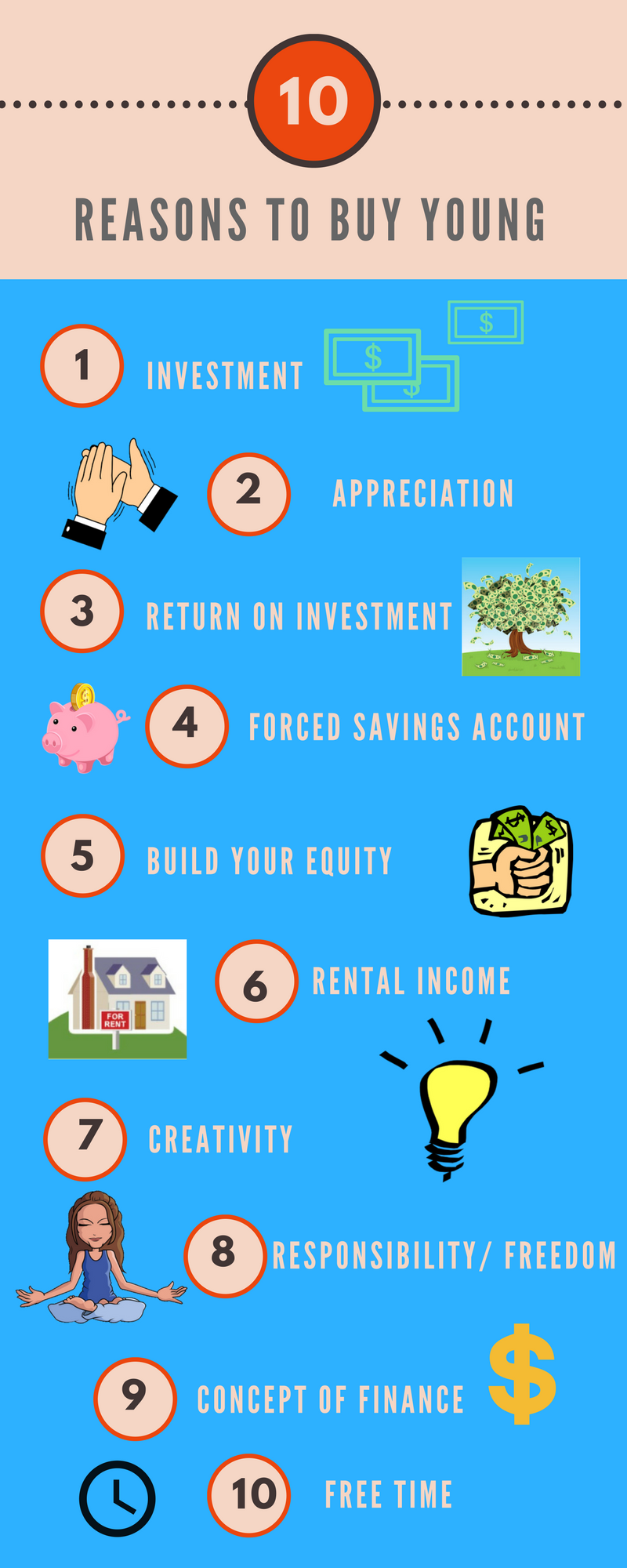 10 Reasons to Invest in Real Estate While You Are Young