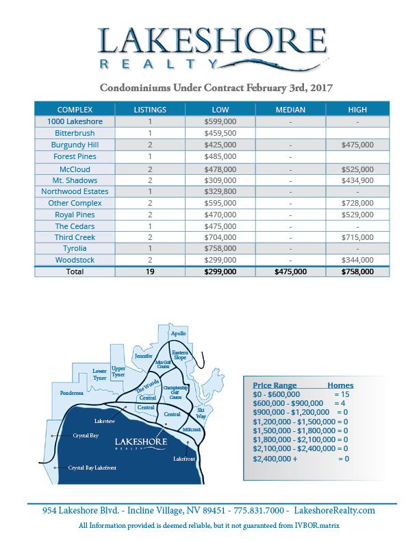 condos-2-3-20172