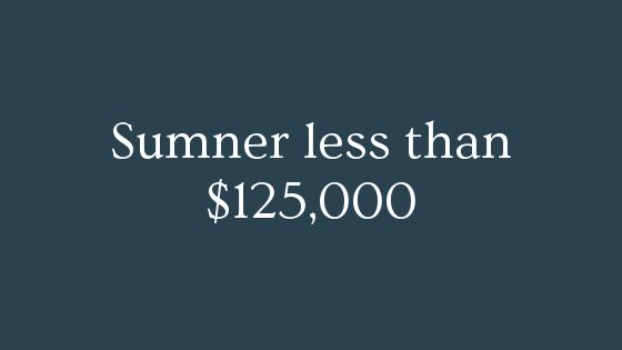 Sumner less than 125000 real estate