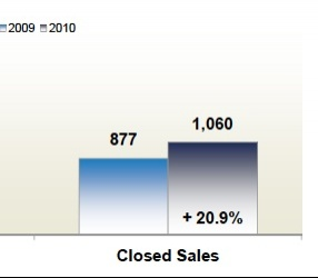 arlington_homes_for_sale_closed_sales_2010_286