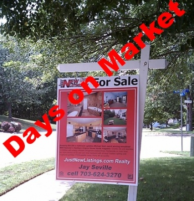 days_on_market_arlington_virginia_400