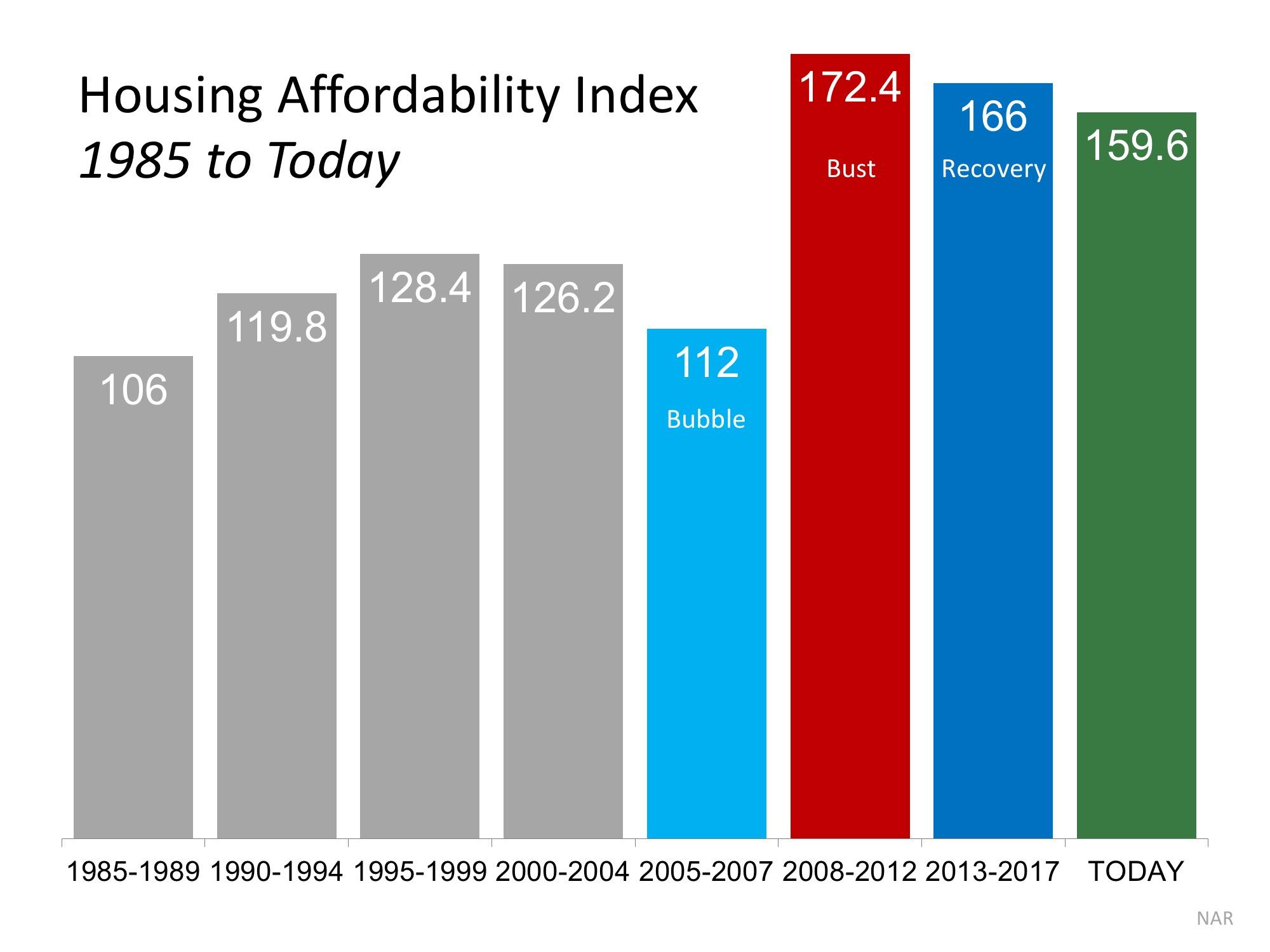 housing-affordability