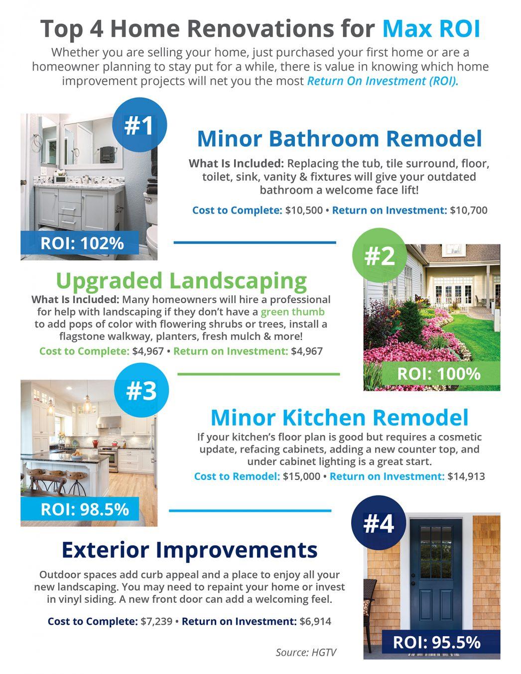 top-home-renovations