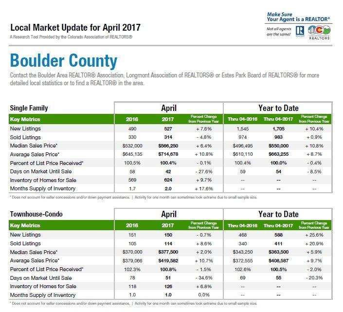 boulder-county-4-2017