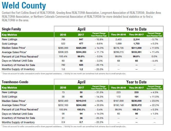 weld-county-4-2017