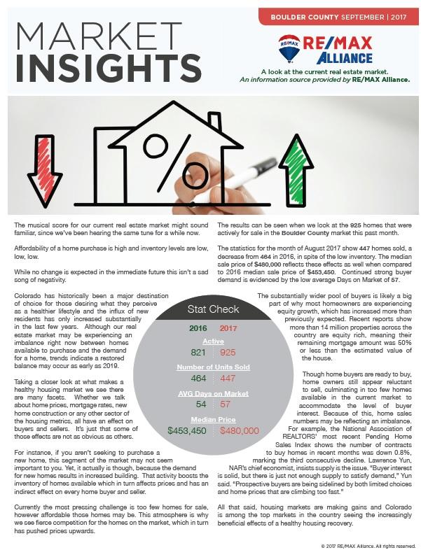 market-insights-boulder-august-2017