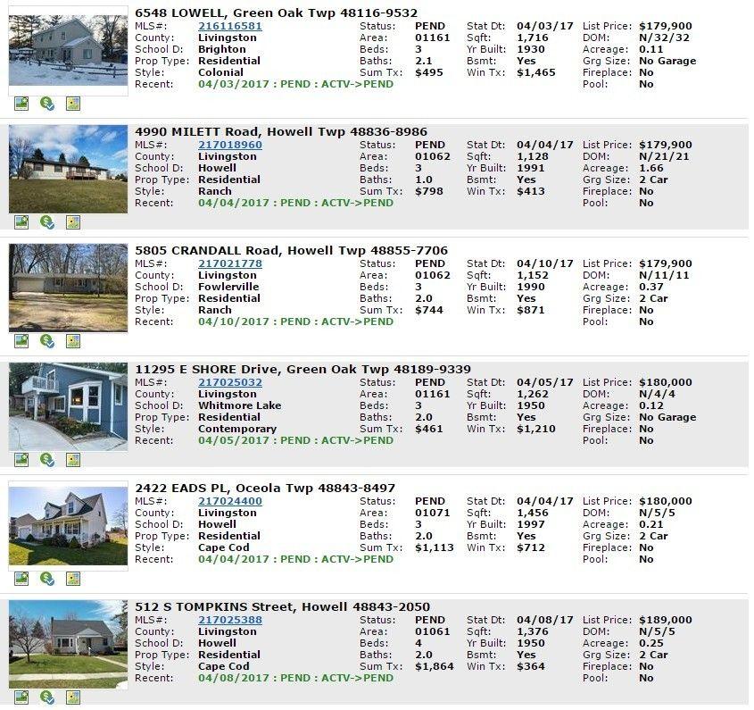livingston-county-mi-pending-homes-since-april-1-2017-4