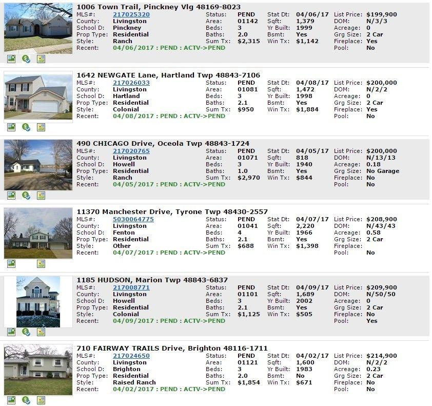 livingston-county-mi-pending-homes-since-april-1-2017-6