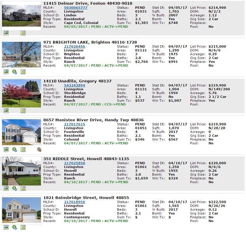 livingston-county-mi-pending-homes-since-april-1-2017-7