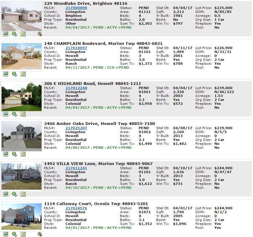 livingston-county-mi-pending-homes-since-april-1-2017-8