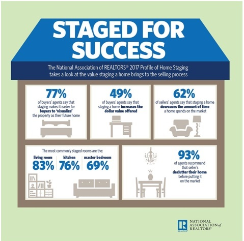 nar-staged-for-sucess