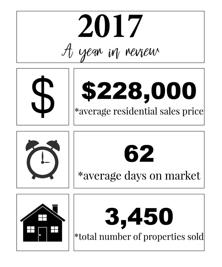 2017-statistics-graphic