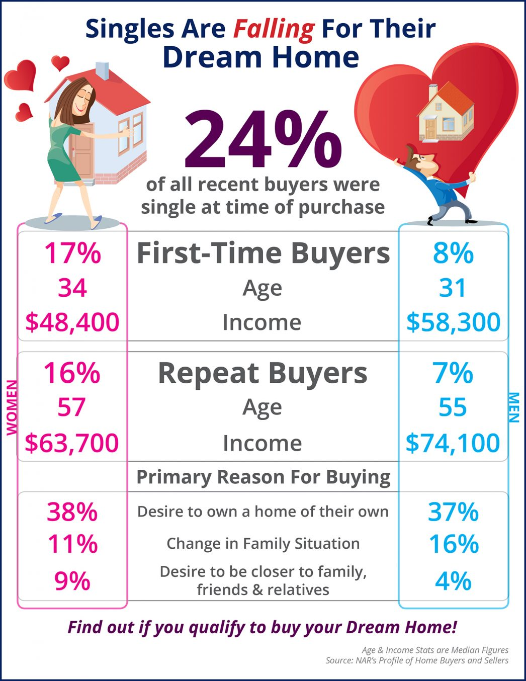 20170721-single-homebuyers-stm-1046x1354
