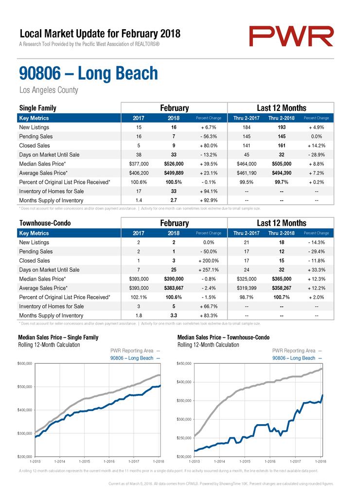 90806-long-beach