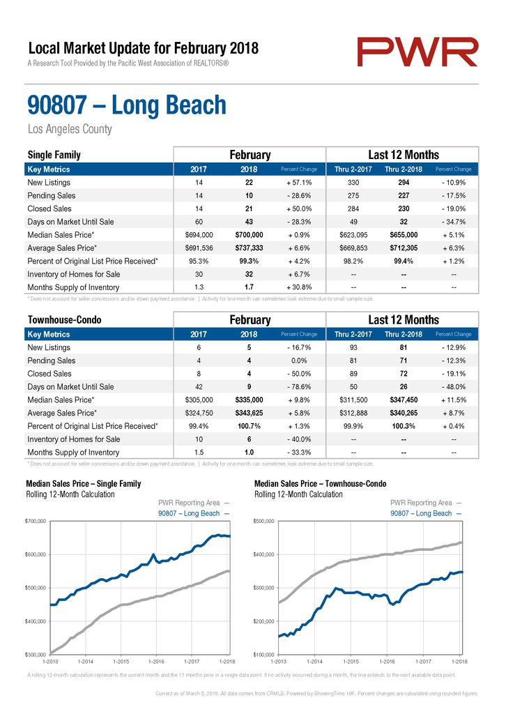 90807-long-beach
