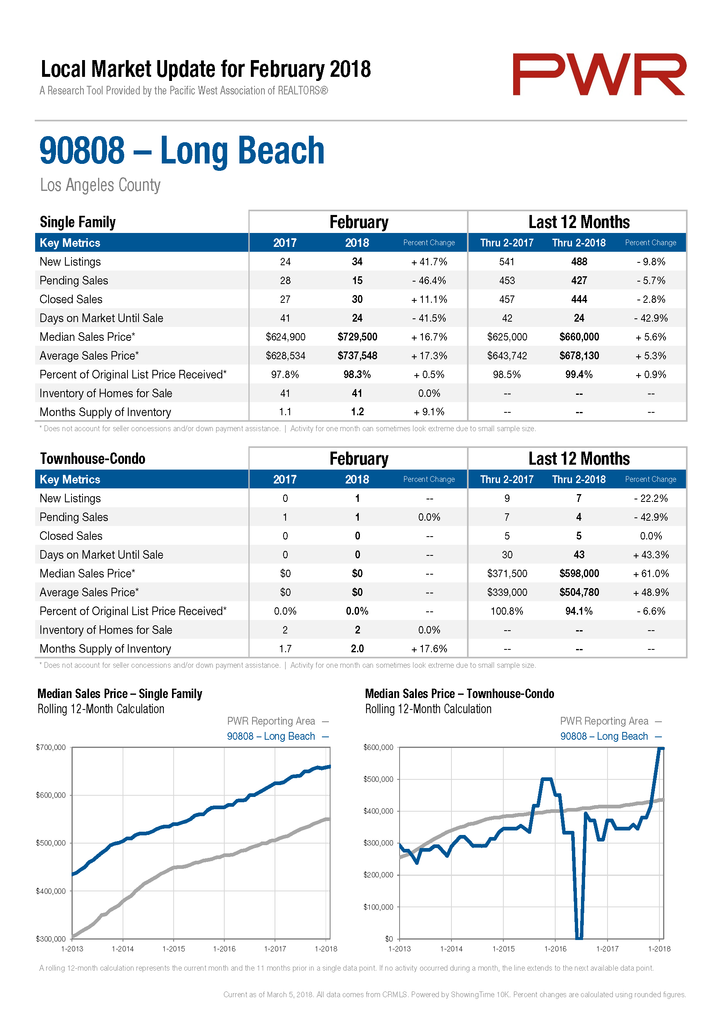 90808-long-beach