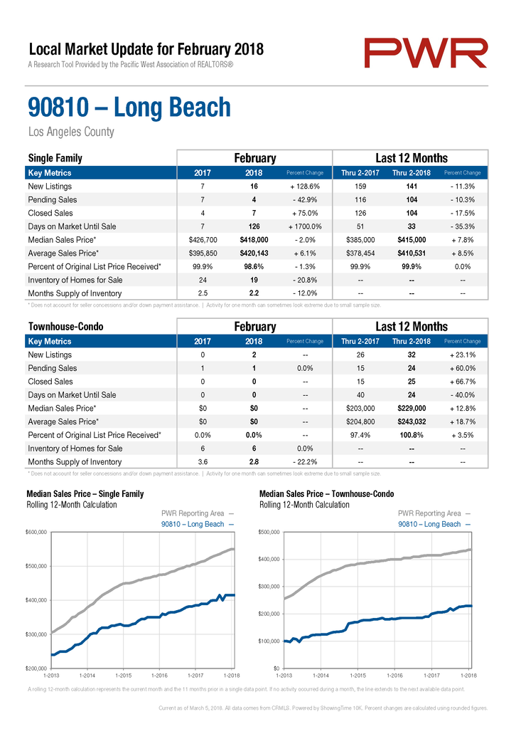 90810-long-beach