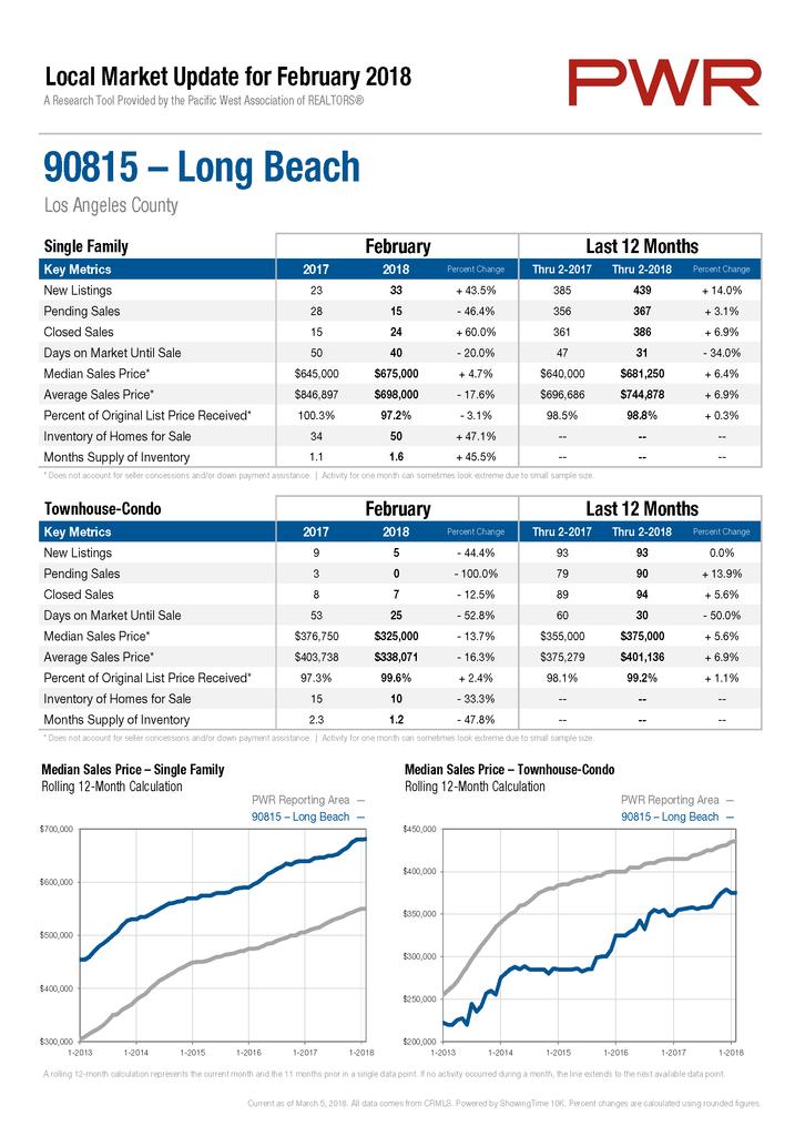 90815-long-beach