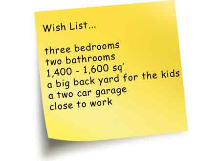 Neighborhoods and Wishlists