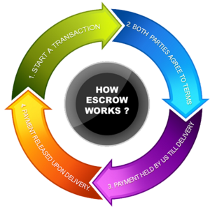 buyer escrow