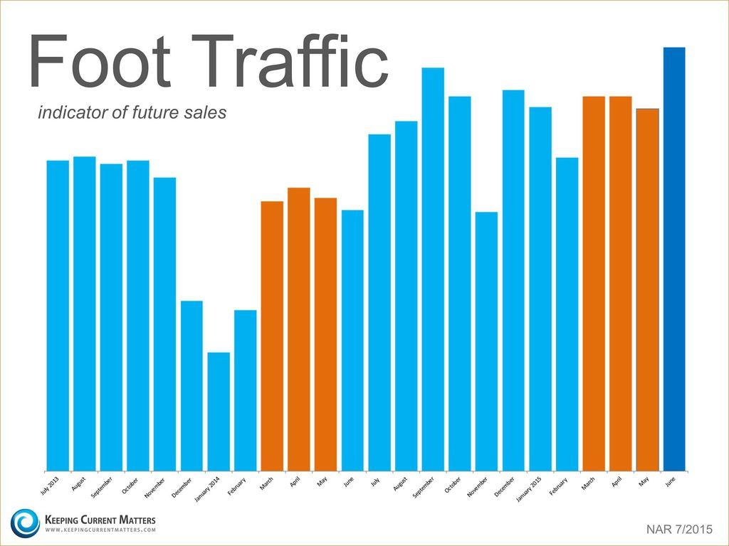 foot-traffic-kcm