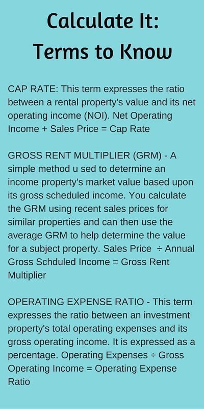 investment property terms