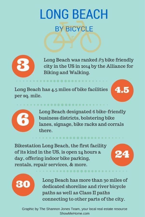 bike-friendly-long-beach-graphic