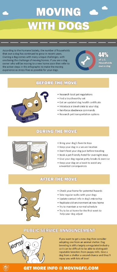 moving-with-dogs-infographic