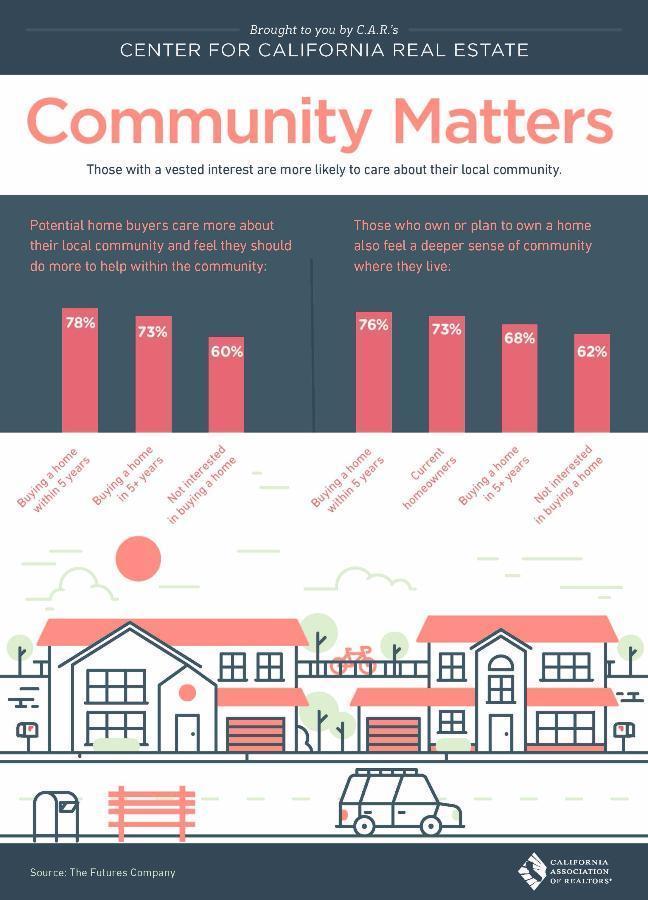 communitymatters