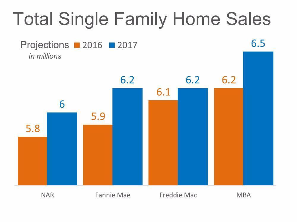 2017-sales