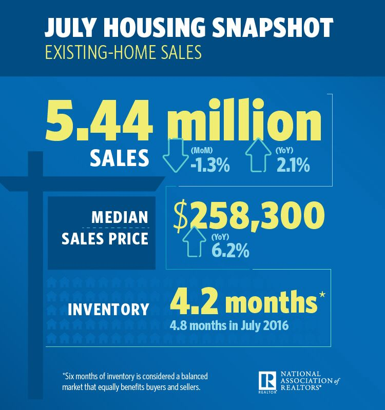 july-ehs-infographic