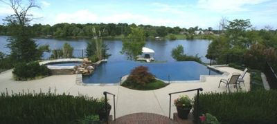 Sumner County Houses with Pools