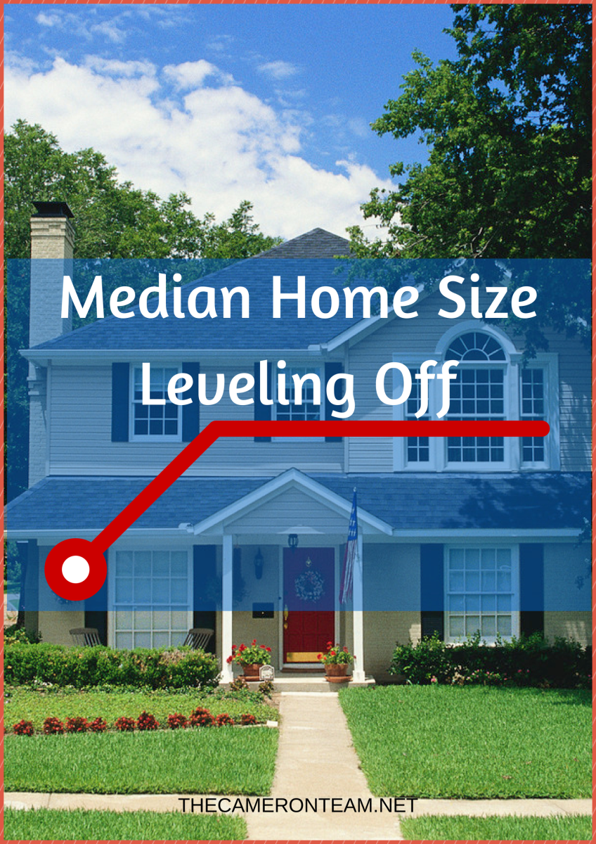 Median Home Size Leveling Off