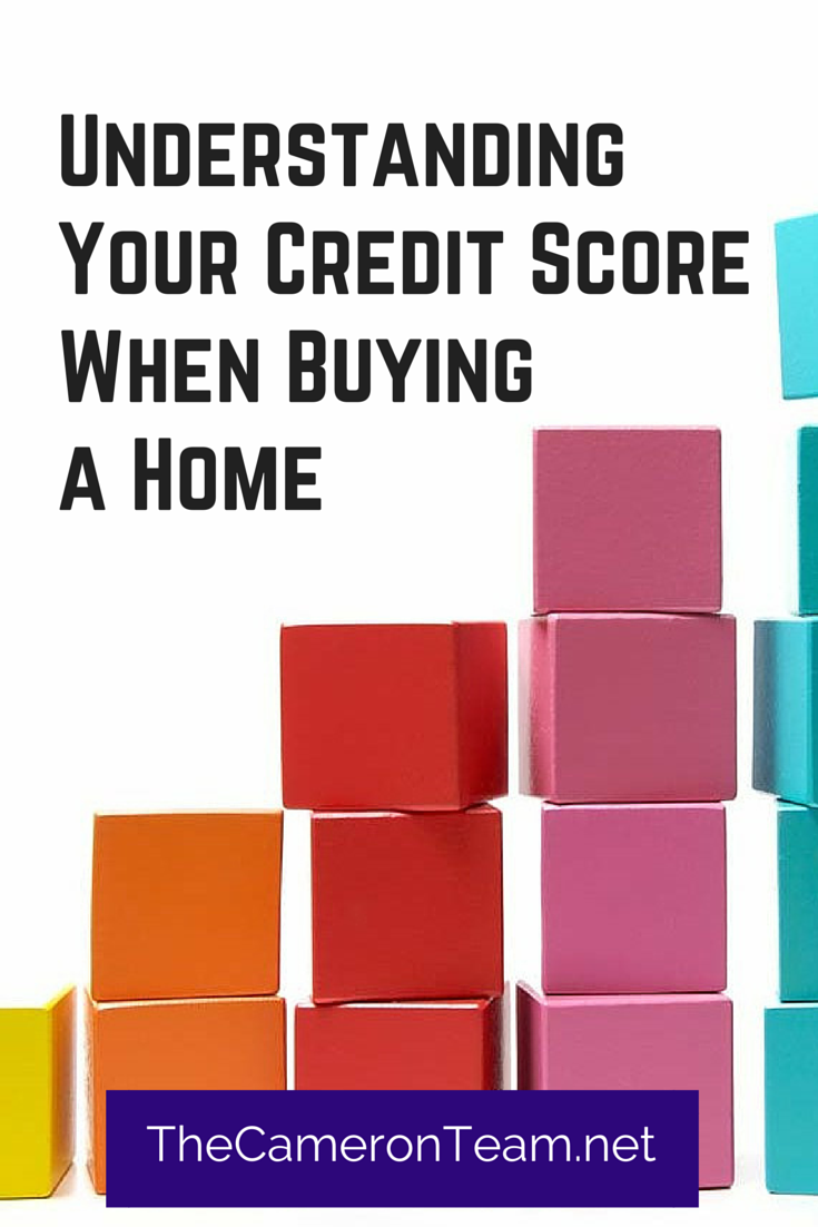 Understanding Your Credit Score When Buying a Home