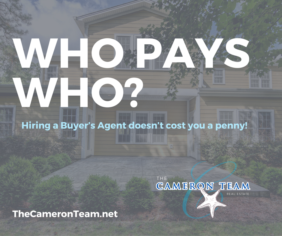 Who pays Who - Hiring a Buyer's Agent