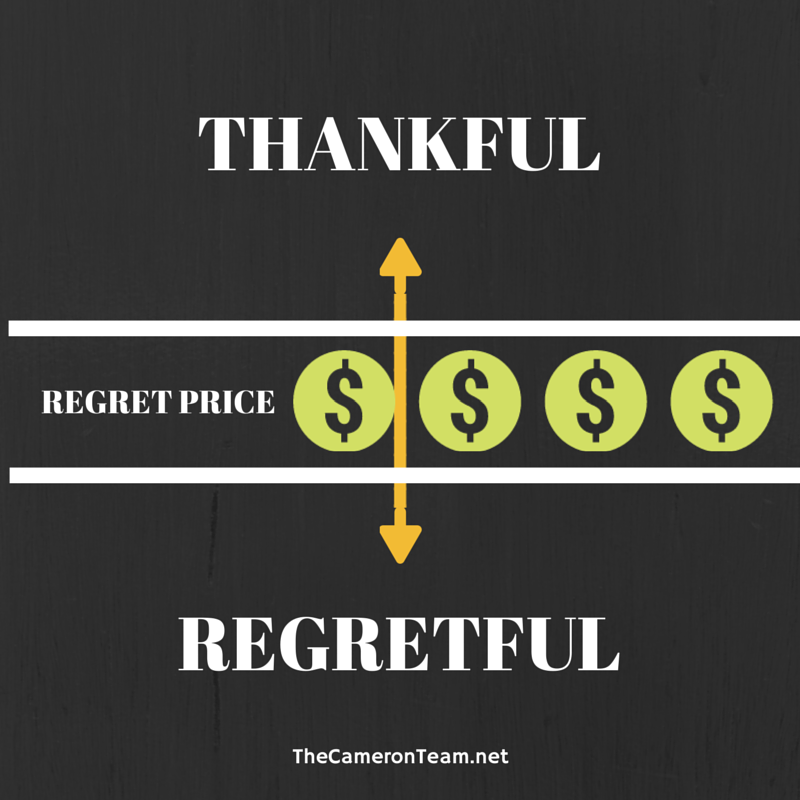 Your Regret Price
