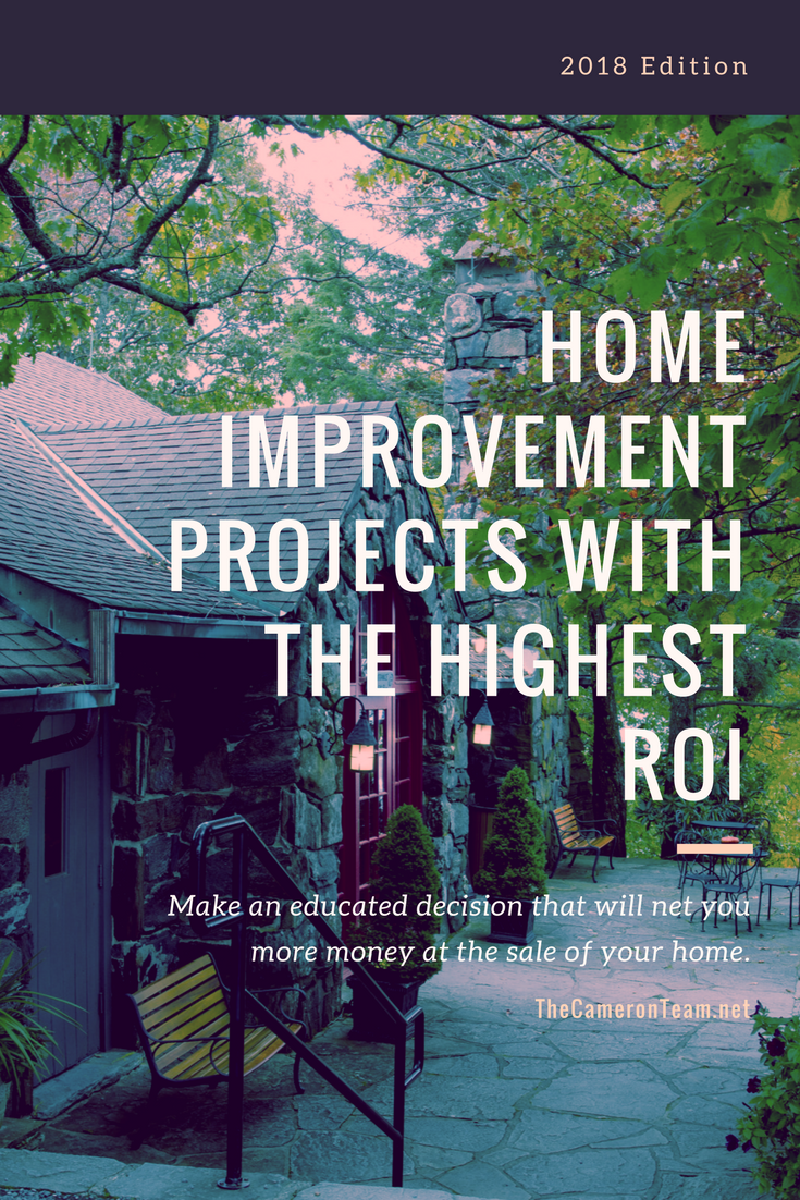 2018 Home Improvement Projects with the Highest Return on Investment