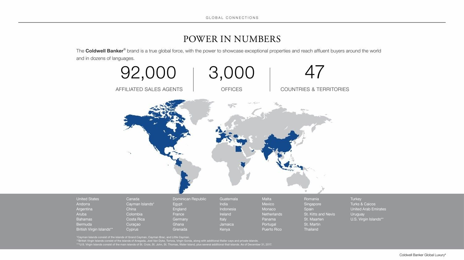 coldwell-banker-global-luxury-power-in-numbers