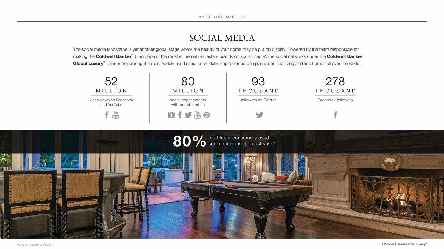 coldwell-banker-global-luxury-social-media